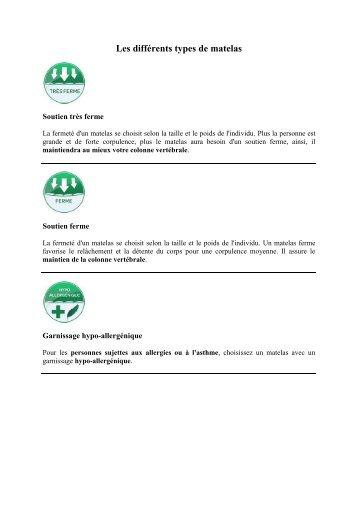 Les différents types de matelas - E-Merchant