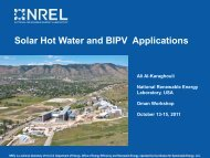Solar hot water and BIPV applications