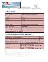 School Profile - Vanbandhu Kalyan Yojana
