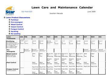 Lawn Care and Maintenance Calendar - Star Nursery