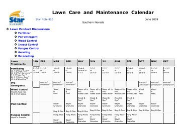 Lawn Care and Maintenance Calendar - Star Nursery