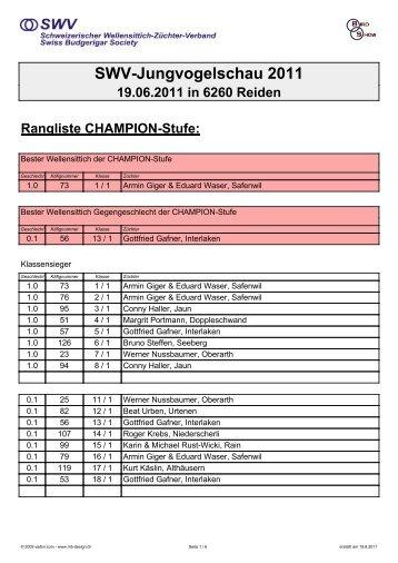 Rangliste der Jungvogelschau 2011 als PDF-File