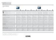 Loewe Individual TV Compose Selection