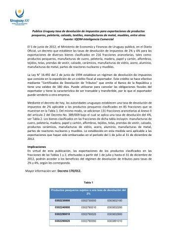 Publica Uruguay tasa de devolución de impuestos ... - Uruguay XXI
