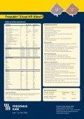 Folder Fresubin® 2 kcal HP (fibre) - Fresenius Kabi Austria GmbH - Seite 4
