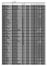 Gevær, 200m opdateret 13. oktober 2012