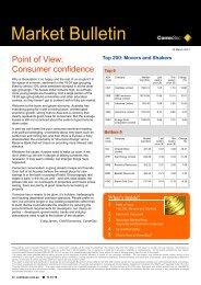 120316-Market Bulletin_FINAL.pub - CommSec