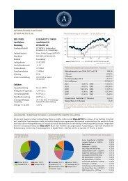 ETHNA-AKTIV E - comdirect bank AG