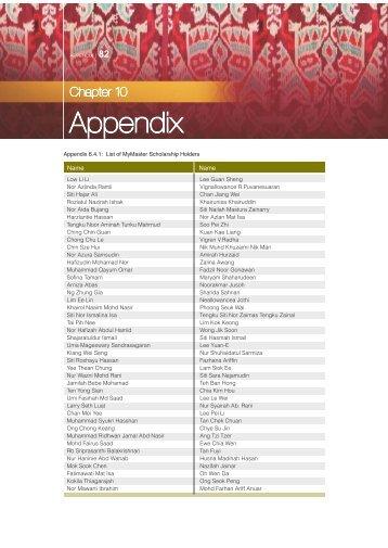 Appendix - Institute of Graduate Studies - USM