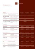 Download Katalog Catering - Schloss Herrenhausen - Seite 4