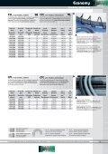 Economy - Ranger Enterprise - Seite 3