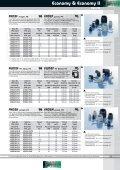 Economy - Ranger Enterprise - Seite 5