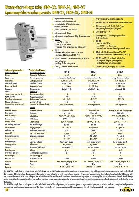 Spannungsüberwachungsrelais HRN-33