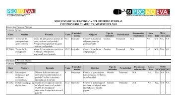 Cuestionario 4to Trimestre 2011 - Servicios de Salud Pública del ...