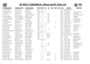 Entry list - ACI Sport Italia