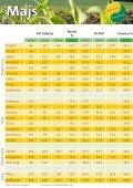 Danish Agros majssortiment 2012-13 - Page 2