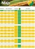 Danish Agros majssortiment 2012-13 - Page 3