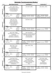 Woche vom 18.02.2013 - Tourismusschulen Bludenz