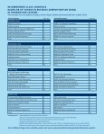 INFORMATION SYSTEMS - Xavier University - Page 2