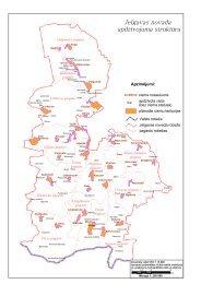 Jelgavas novada apdzīvojuma struktūra