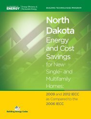 North Dakota - Building Energy Codes