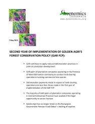 gar fcp - Greenomics Indonesia