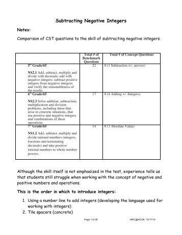 math worksheet : unit 2 5 subtracting integers on a number line pdf : Subtracting Integers On A Number Line Worksheet