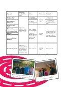 Koolitustegevus 2011.pdf - Euroopa Noored - Page 4