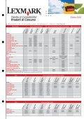 Prodotti di Consumo - Deba - Page 3
