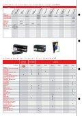 Prodotti di Consumo - Deba - Page 4
