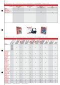 Prodotti di Consumo - Deba - Page 5