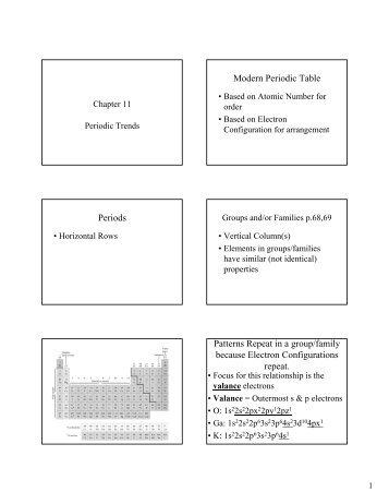 Periodic trends in this exercise the concepts of atomic radius periodic trends urtaz Images
