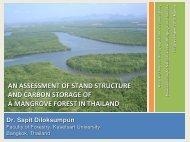 Dr. Sapit Diloksumpun - APAFRI-Asia Pacific Association of Forestry ...