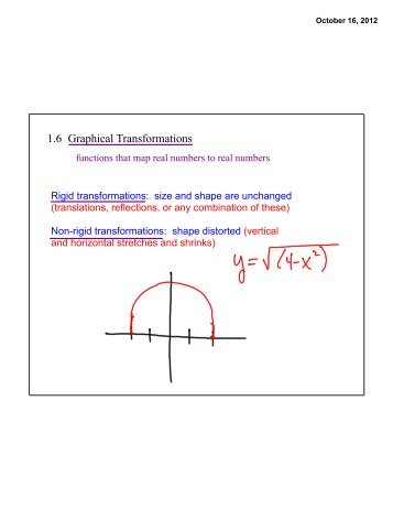 1.6 Graphical Transformations Do Worksheet