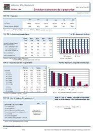 (format pdf) - Département de Réunion (974) - Données locales ...