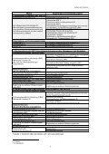 Informationsbroschuere_BWL_Master_WS 12_13.pdf - Fachbereich ... - Seite 7