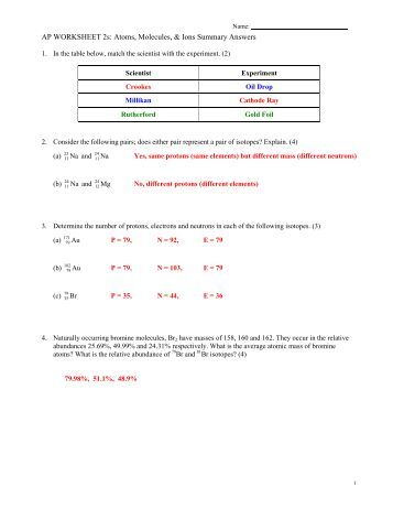 Worksheets Atoms And Ions Worksheet ions worksheet name chemistry date ap 2s atoms molecules summary answers
