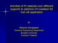 Activities of Pt Catalysts over Different Supports to Selective Co ...