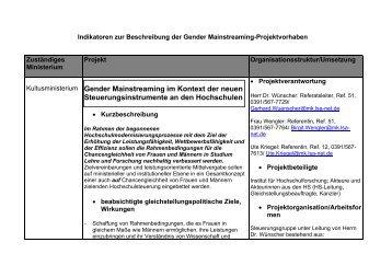 Indikatoren zur Beschreibung der Gender Mainstreaming ...