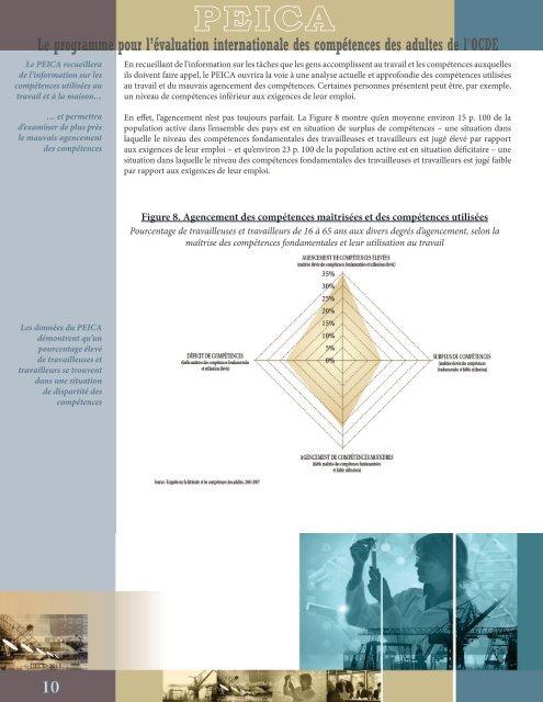 Le programme pour l'évaluation internationale des compétences ...