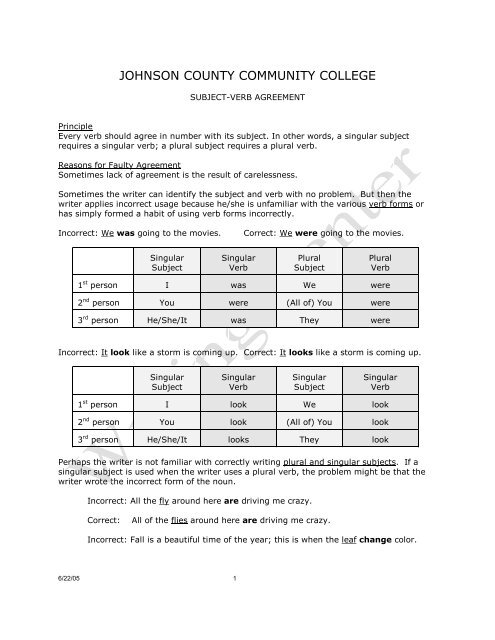 Subject Verb Agreement Advanced Rules Johnson County
