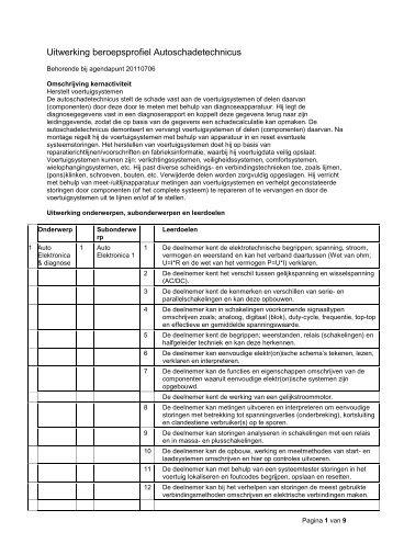 Beroepsprofiel Autoschadetechnicus niveau 3 - VOC