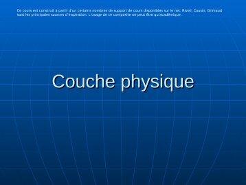 Couche physique - FIL