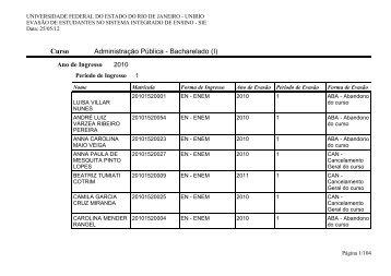 Curso Administração Pública - Bacharelado (I) - Unirio