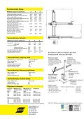 ESAB CaB 300S - Products - Page 2
