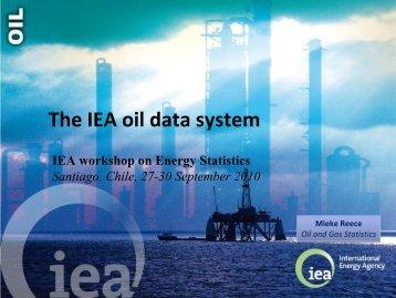 The IEA oil data system