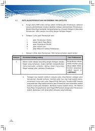 [Akta 376]. - Kementerian Kerja Raya Malaysia