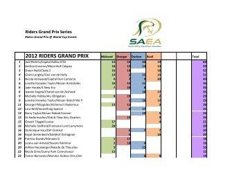 2012 Riders Grand Prix Tour