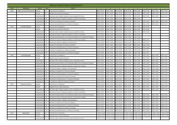 horario de prestación de servicio en instalaciones 2013 - Adif