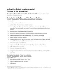 Indicative list of environmental factors to be monitored